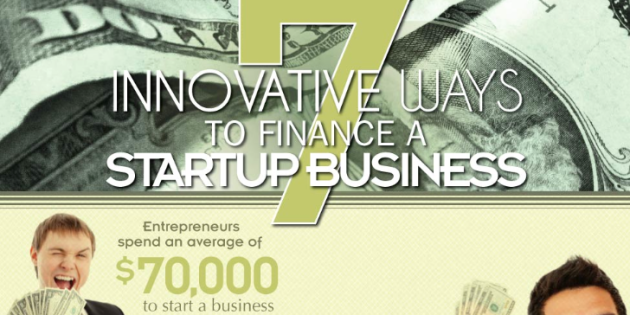 Finance Business Ideas