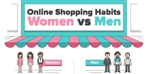 Online Shopping Habits