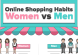 Online Shopping Habits