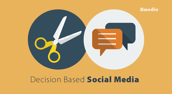 Decision Based Social Media Campaigns