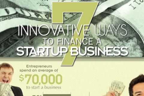 Finance Business Ideas